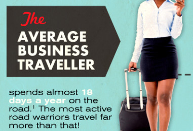 Saving Money on Business Related Travel Expenses