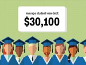 Forgiving Student Debt Benefits Explained as Trump Bolsters Predatory Lenders
